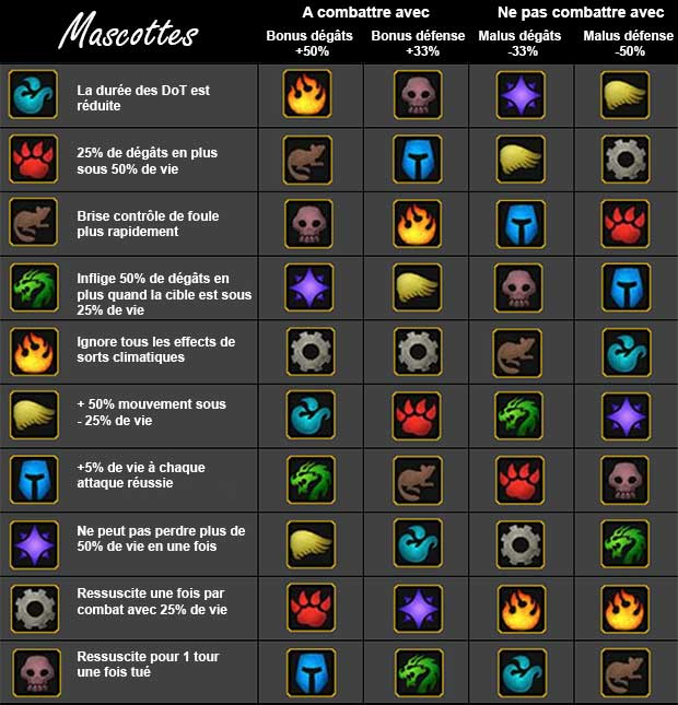 mop-mascottes-familiers-combats-01