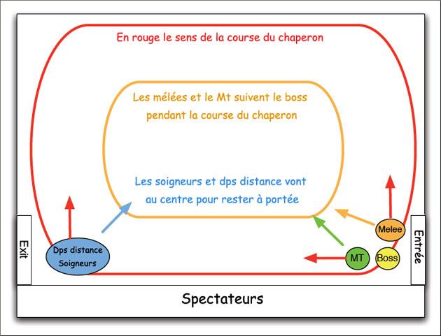 stratégie kara 2 Mechantloup